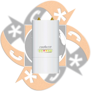 Ubiquiti RocketM2 - Radio Enlace 2GHz MIMO - AirMax