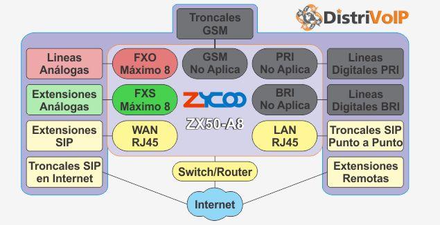 Estructura ZX50-A8
